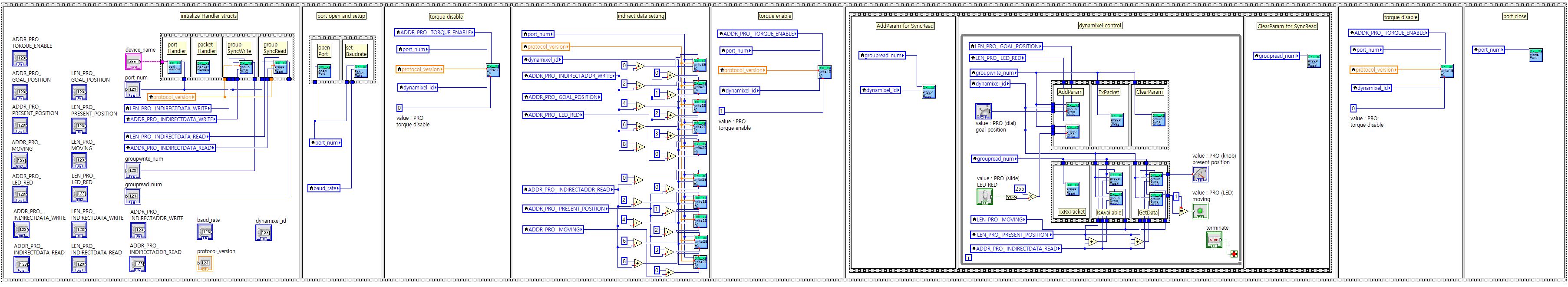 Dynamixelsdk Labview Block Diagram Indirect Address Protocol 20