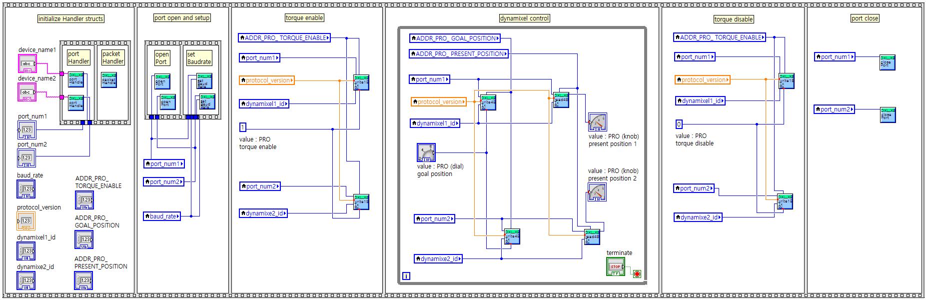 Dynamixelsdk Block Diagram Labview Multi Port Protocol 20
